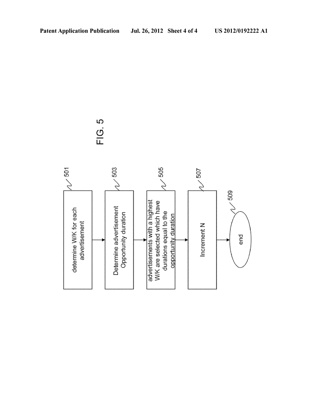 METHOD AND APPARATUS FOR MANAGING TARGETED ADVERTISEMENTS FOR A LINEAR     TELEVISION SERVICE - diagram, schematic, and image 05
