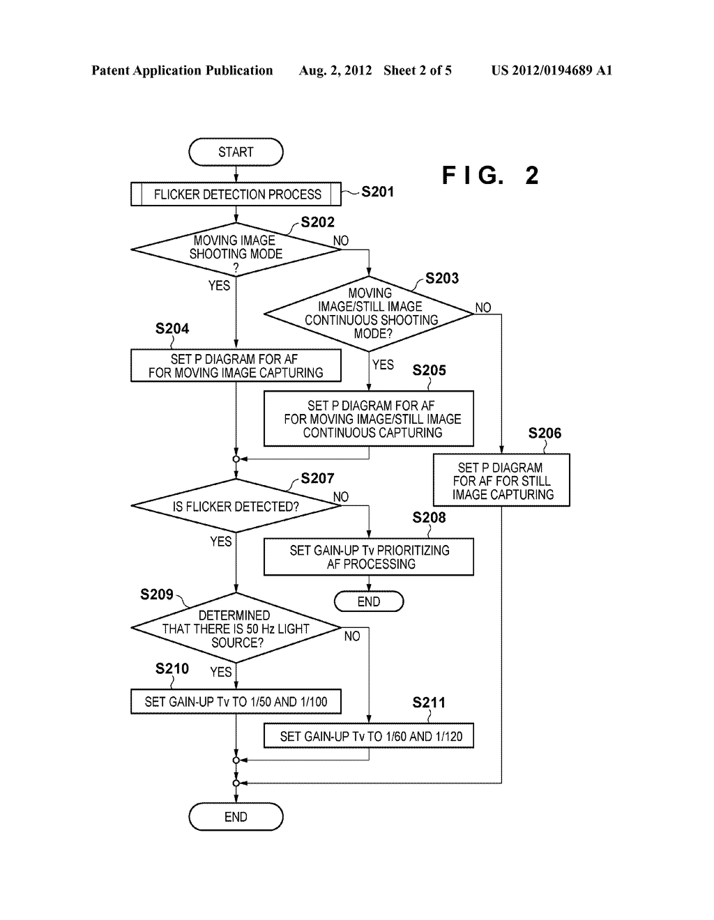 IMAGE-CAPTURING APPARATUS AND CONTROL METHOD OF THE IMAGE-CAPTURING     APPARATUS - diagram, schematic, and image 03