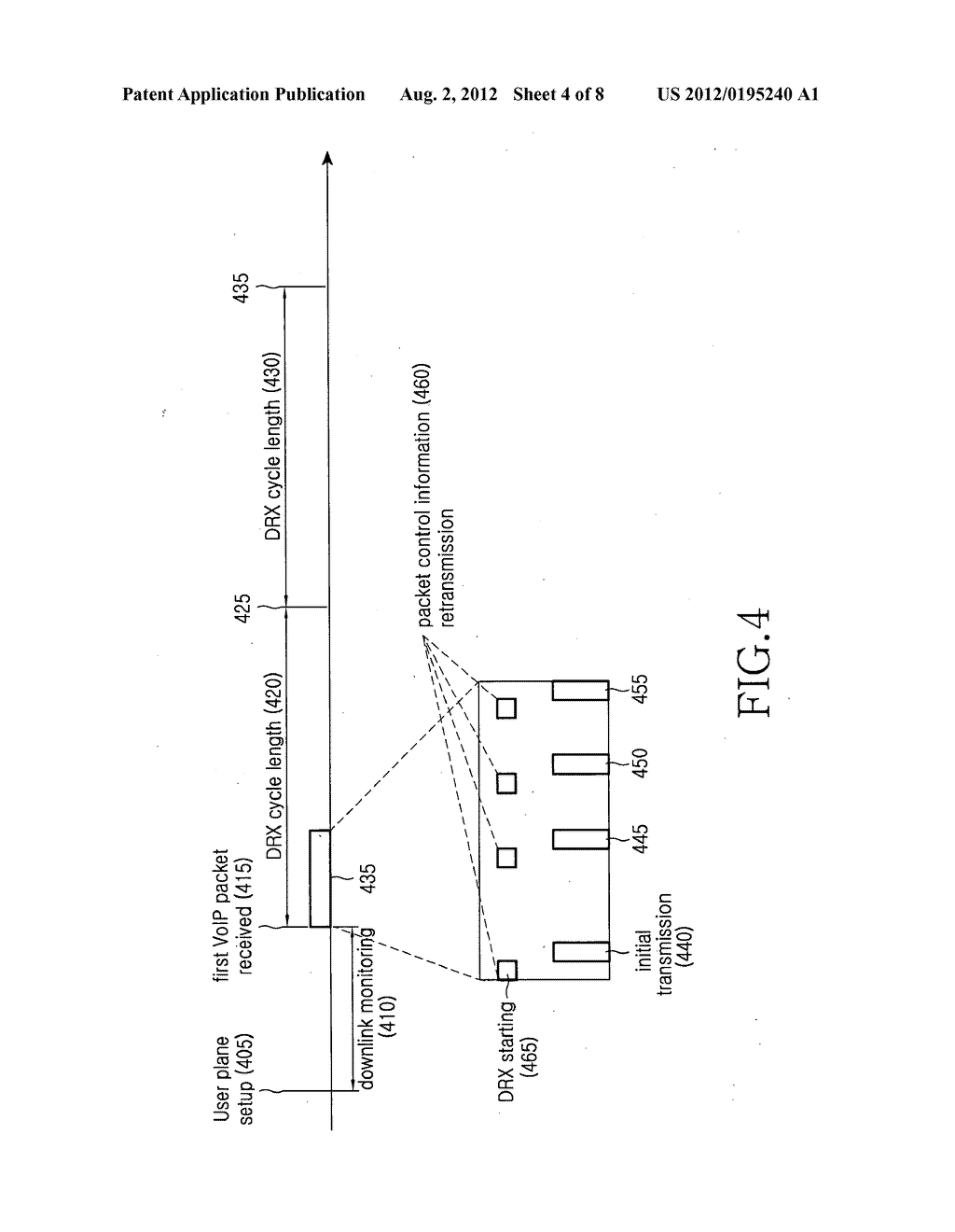 Method and apparatus for discontinuously receiving packet in a mobile     communication system - diagram, schematic, and image 05