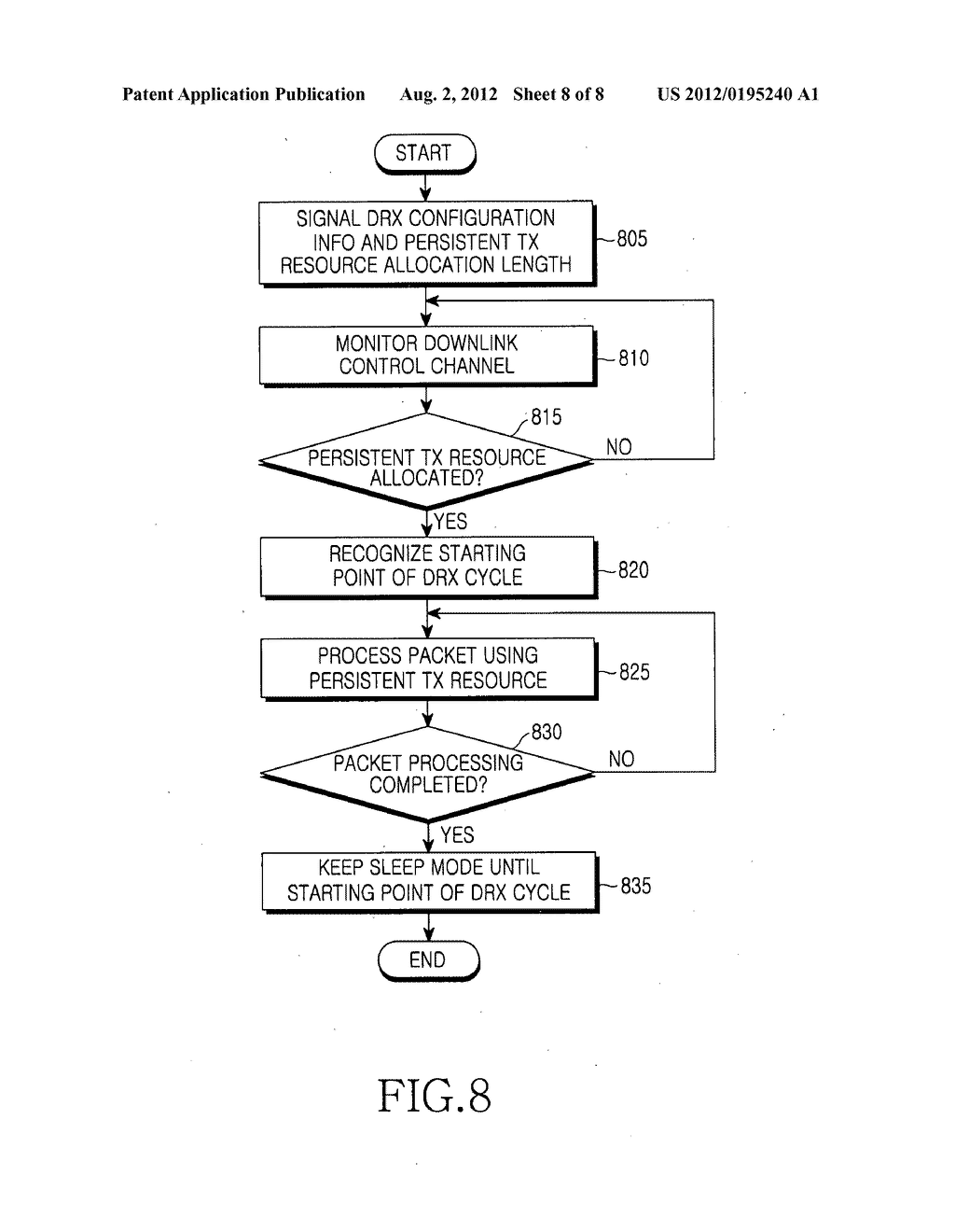 Method and apparatus for discontinuously receiving packet in a mobile     communication system - diagram, schematic, and image 09