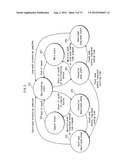 MOBILE COMMUNICATION TERMINAL AND INPUT CONTROL PROGRAM diagram and image