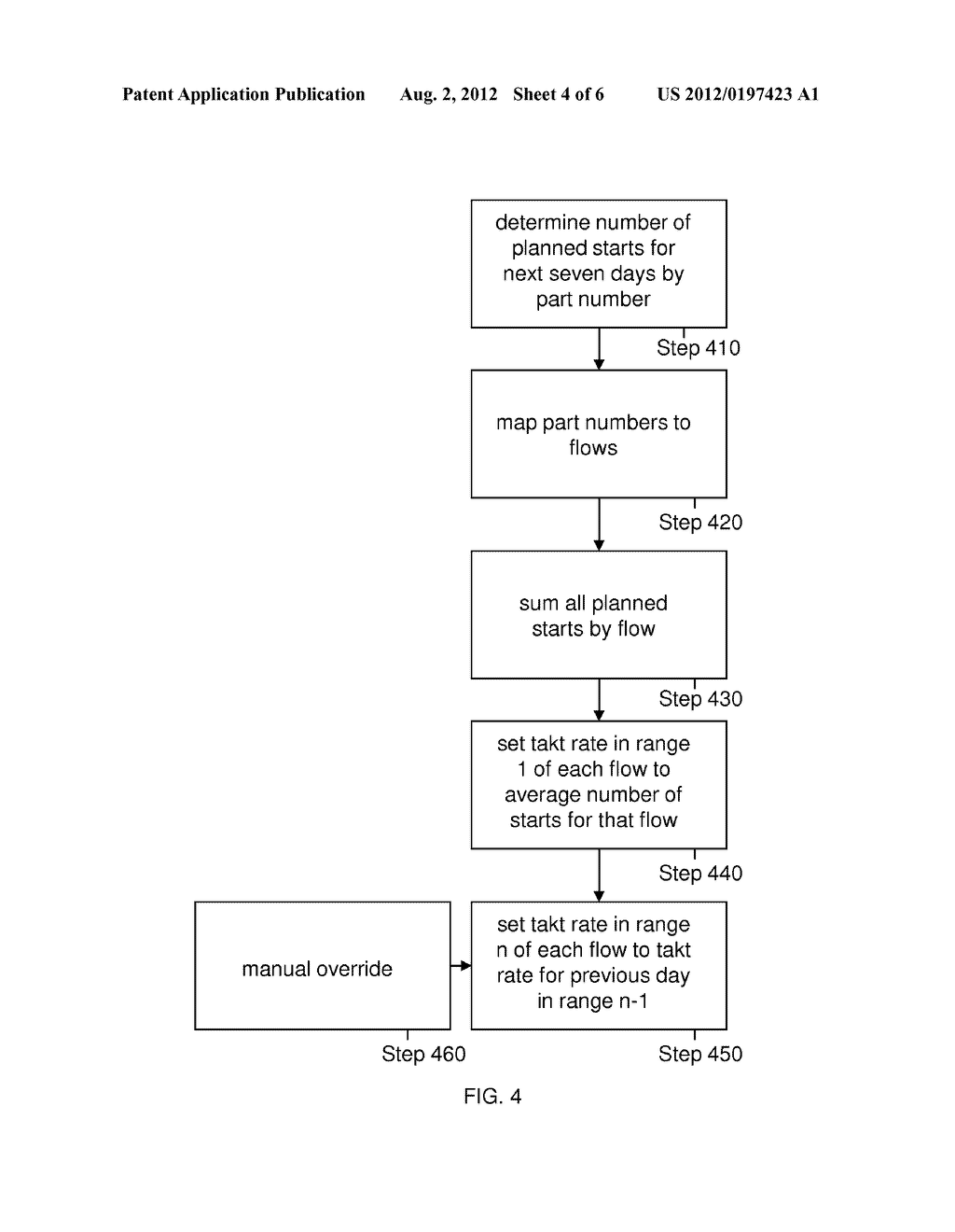 METHOD AND SYSTEM FOR SETTING RATES AND TARGETS IN A RANGE MANAGEMENT     SYSTEM - diagram, schematic, and image 05