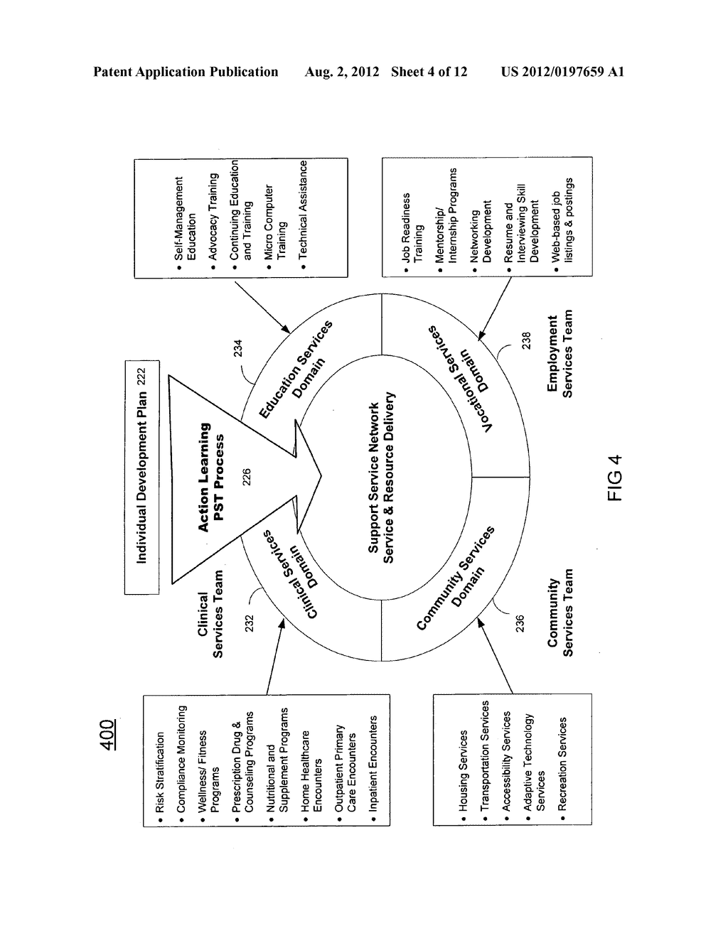 COORDINATED HEALTH AND HUMAN SERVICES DELIVERY SYSTEM AND PROCESS - diagram, schematic, and image 05