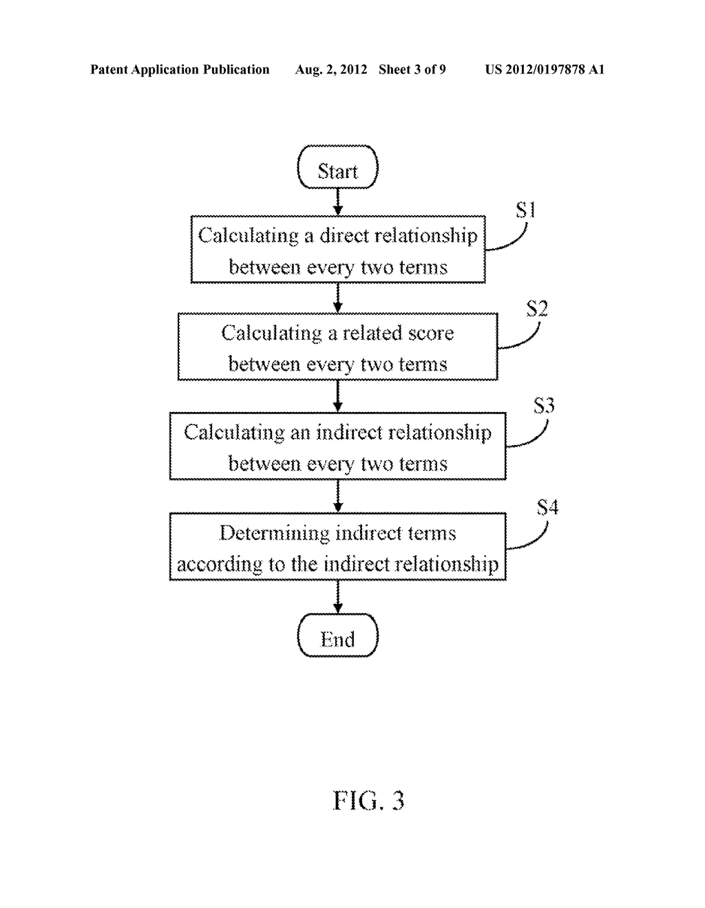 ELECTRONIC DEVICE AND METHOD FOR SEARCHING RELATED TERMS - diagram, schematic, and image 04