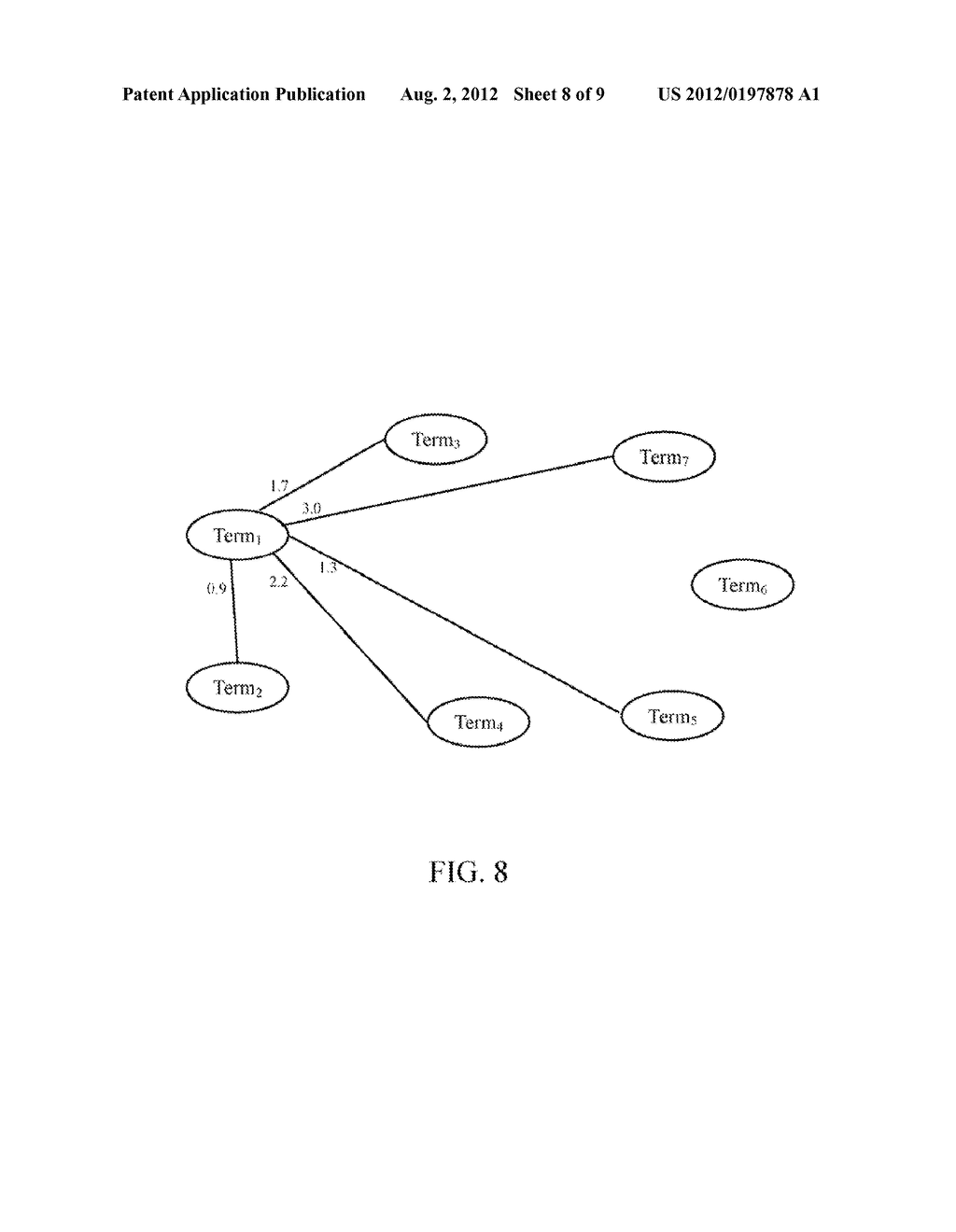 ELECTRONIC DEVICE AND METHOD FOR SEARCHING RELATED TERMS - diagram, schematic, and image 09