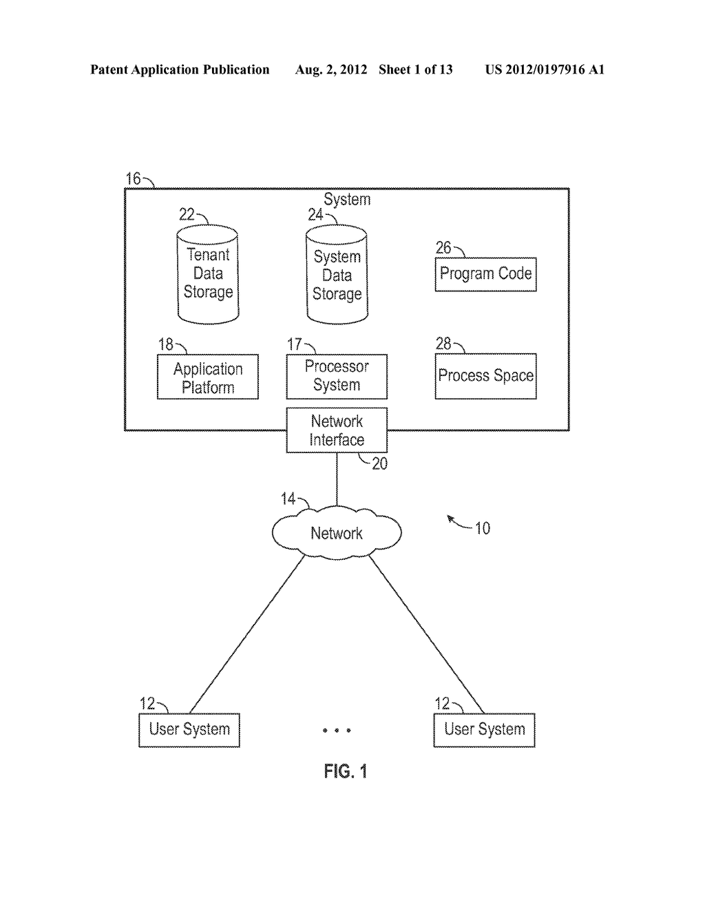 CUSTOMER SERVICE AND SUPPORT SYSTEMS AND METHODS FOR USE IN AN ON-DEMAND     DATABASE SERVICE - diagram, schematic, and image 02