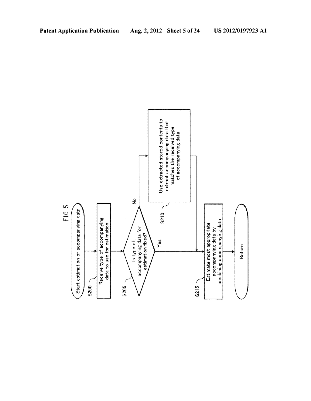 INFORMATION PROCESSING DEVICE, PROCESSING METHOD, COMPUTER PROGRAM, AND     INTEGRATED CIRCUIT - diagram, schematic, and image 06