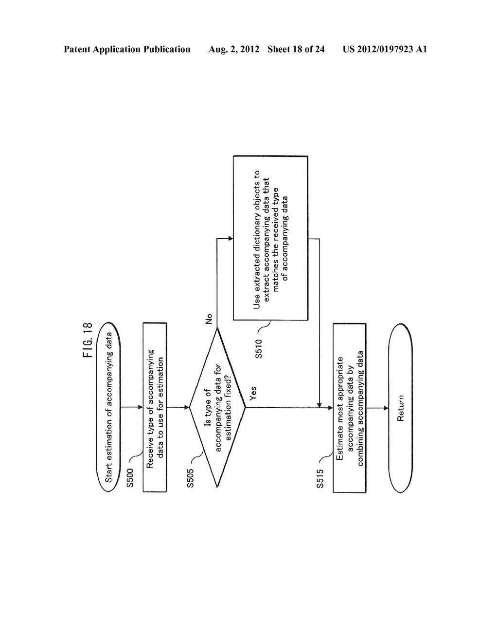 INFORMATION PROCESSING DEVICE, PROCESSING METHOD, COMPUTER PROGRAM, AND     INTEGRATED CIRCUIT - diagram, schematic, and image 19