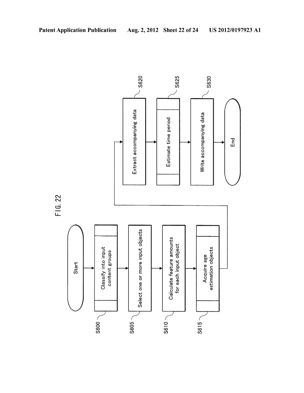 INFORMATION PROCESSING DEVICE, PROCESSING METHOD, COMPUTER PROGRAM, AND     INTEGRATED CIRCUIT - diagram, schematic, and image 23
