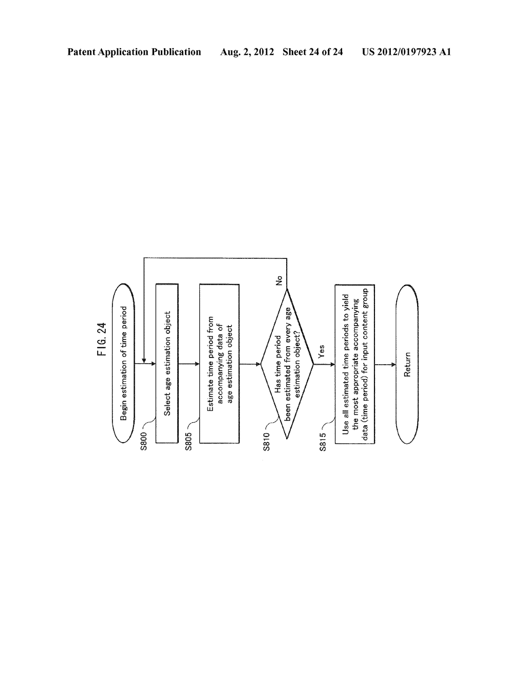 INFORMATION PROCESSING DEVICE, PROCESSING METHOD, COMPUTER PROGRAM, AND     INTEGRATED CIRCUIT - diagram, schematic, and image 25