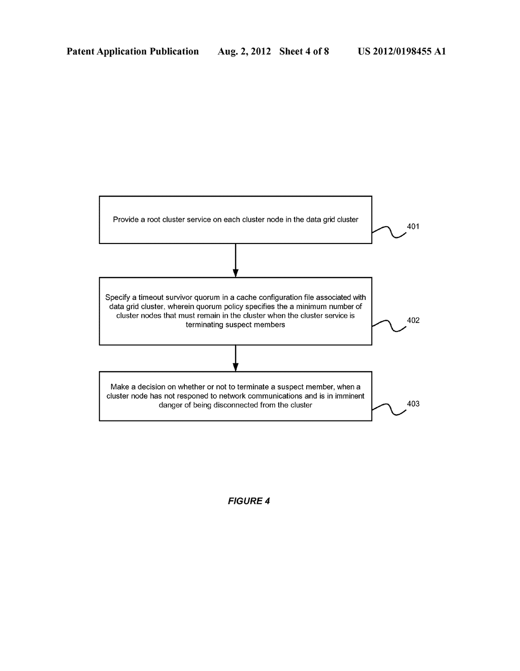 SYSTEM AND METHOD FOR SUPPORTING SERVICE LEVEL QUORUM IN A DATA GRID     CLUSTER - diagram, schematic, and image 05