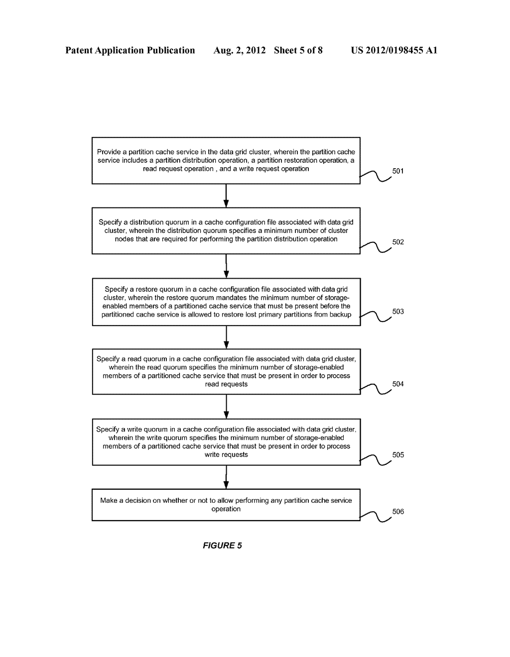 SYSTEM AND METHOD FOR SUPPORTING SERVICE LEVEL QUORUM IN A DATA GRID     CLUSTER - diagram, schematic, and image 06