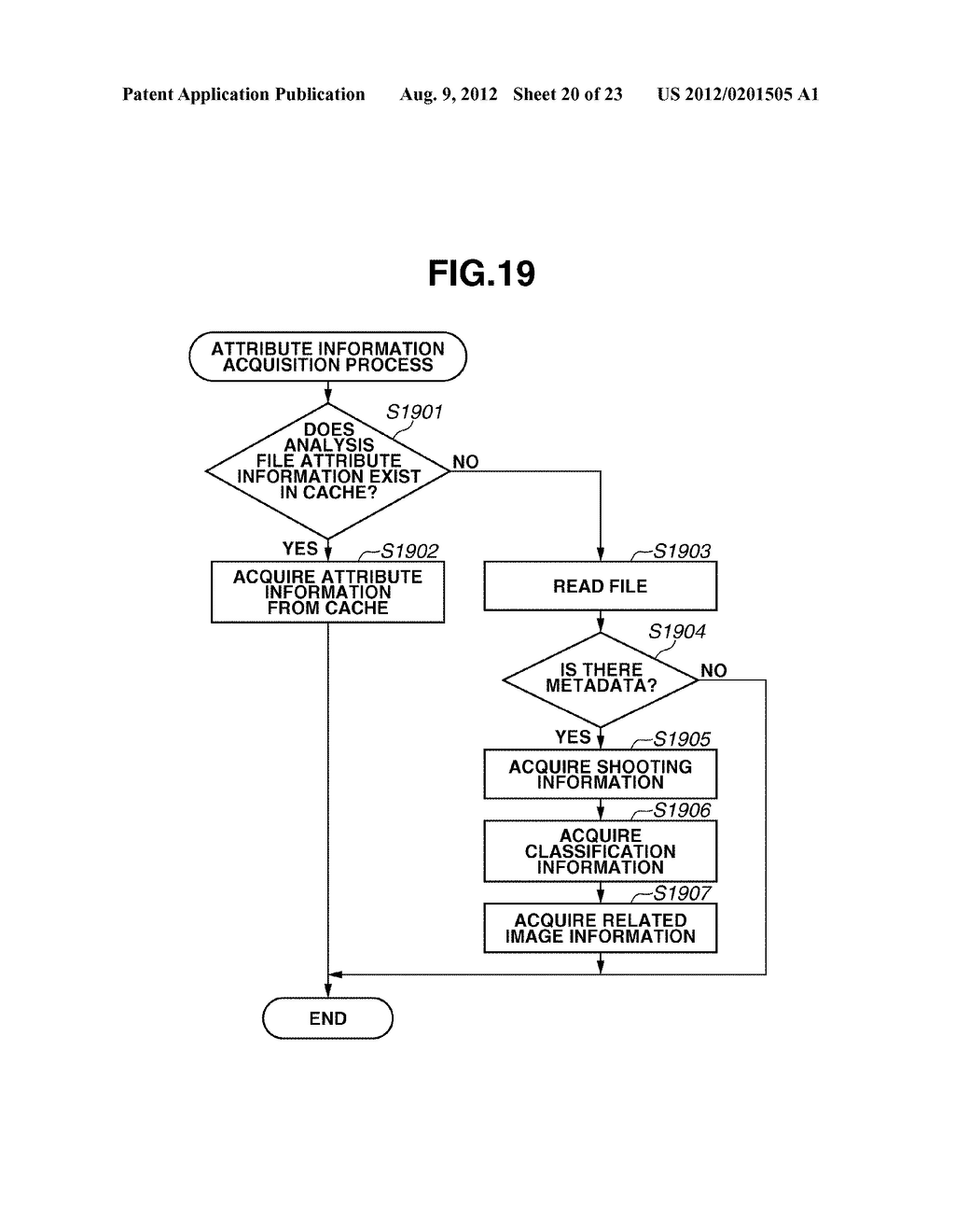 IMAGE REPRODUCING APPARATUS AND IMAGE REPRODUCING METHOD THEREOF - diagram, schematic, and image 21