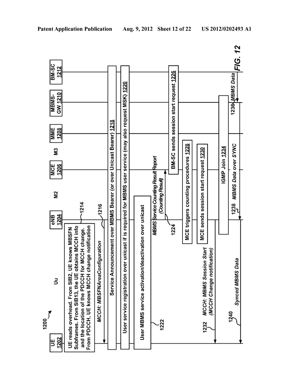 METHOD AND APPARATUS FOR COUNTING DEVICES RELATED TO BROADCAST DATA     SERVICES - diagram, schematic, and image 13