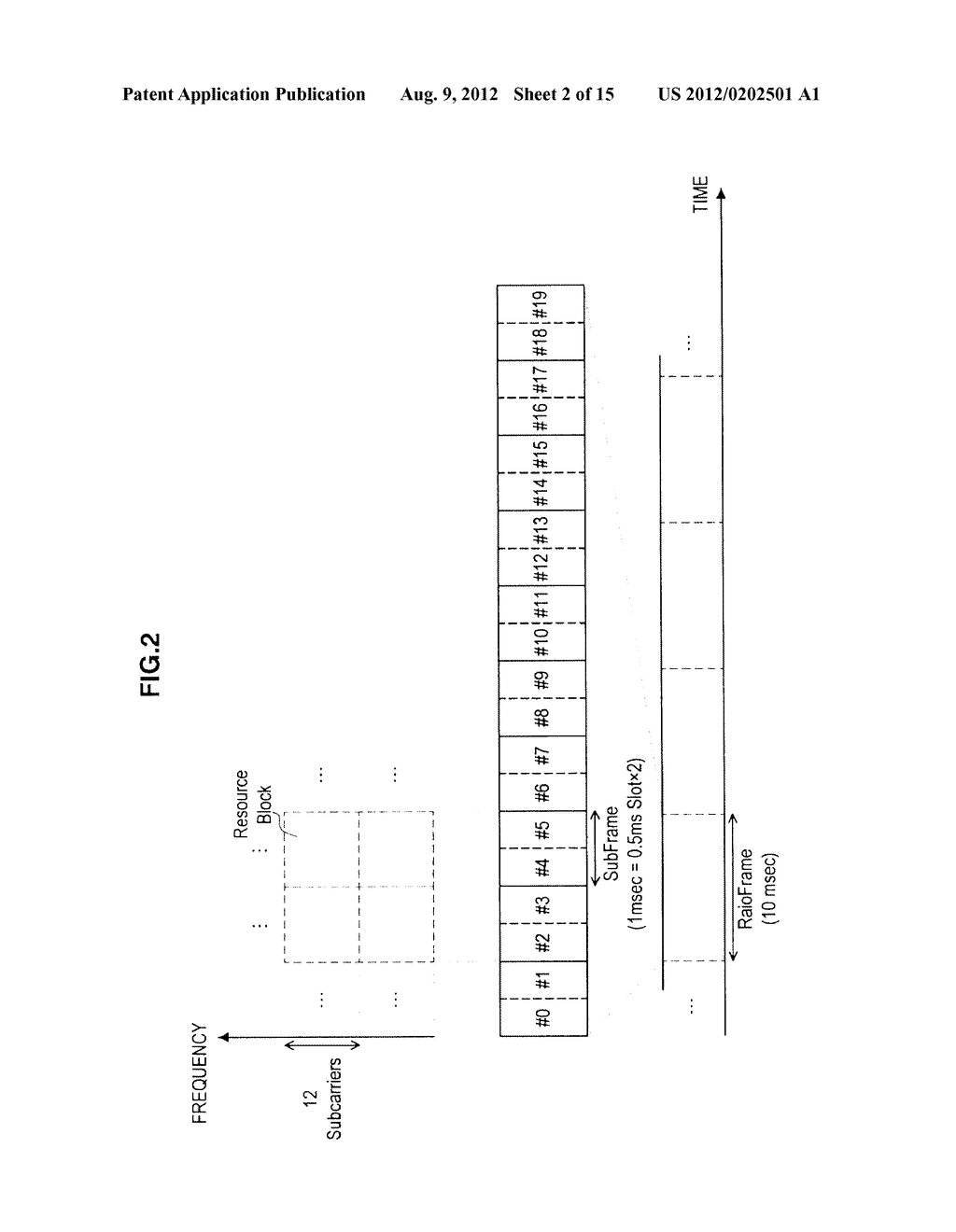 METHOD FOR PERFORMING HANDOVER, USER EQUIPMENT, BASE STATION, AND RADIO     COMMUNICATION SYSTEM - diagram, schematic, and image 03
