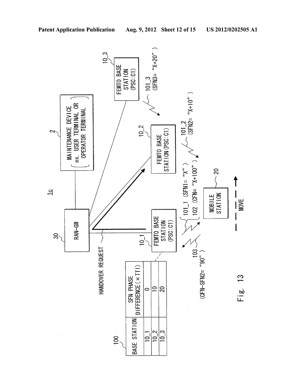 BASE STATION, GATEWAY, MOBILE COMMUNICATION SYSTEM, AND HANDOVER TARGET     SPECIFYING METHOD AND PROGRAM USED THEREFOR - diagram, schematic, and image 13