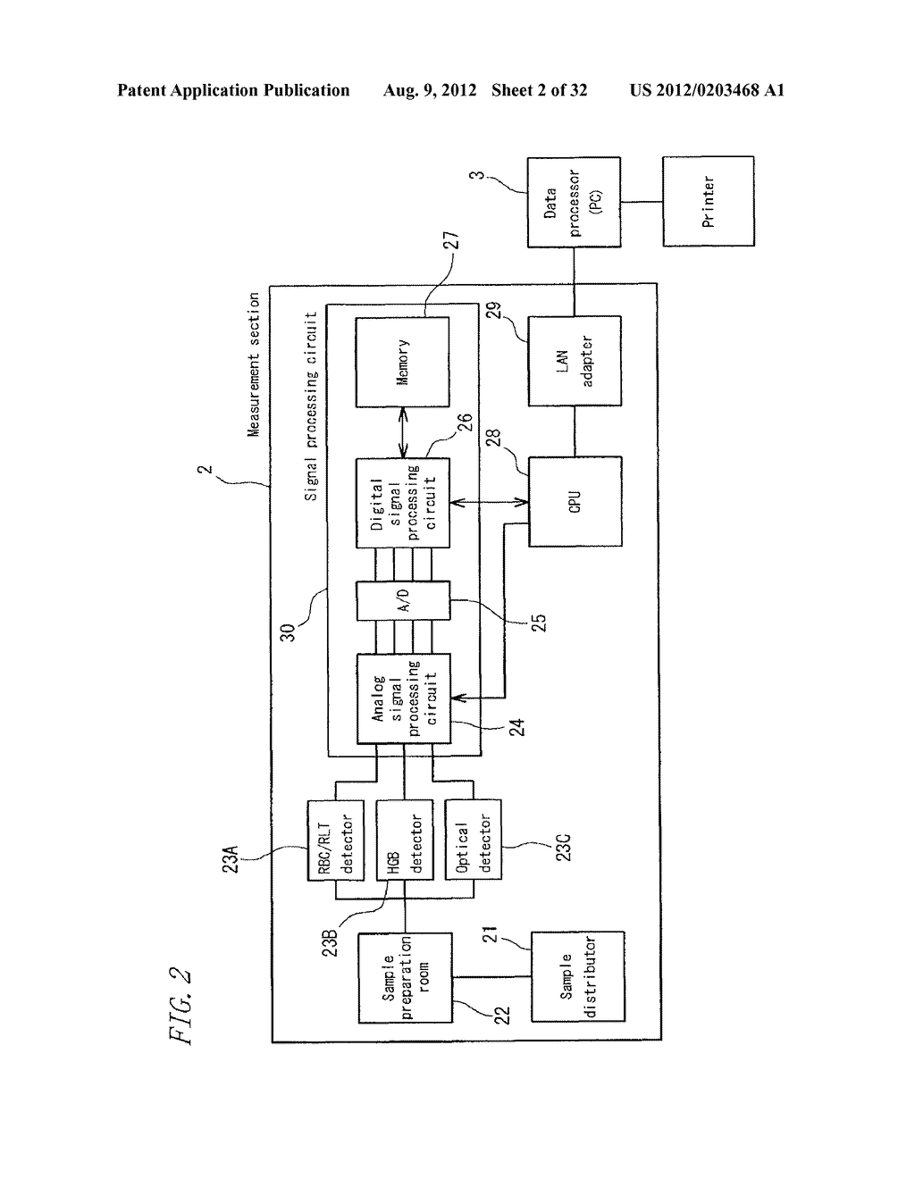 SAMPLE PROCESSING APPARATUS, METHOD OF OUTPUTTING PROCESSING RESULT BY     SAMPLE PROCESSING APPARATUS, AND COMPUTER PROGRAM PRODUCT - diagram, schematic, and image 03