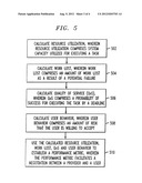 Method for Negotiating Information Technology Service Processes diagram and image