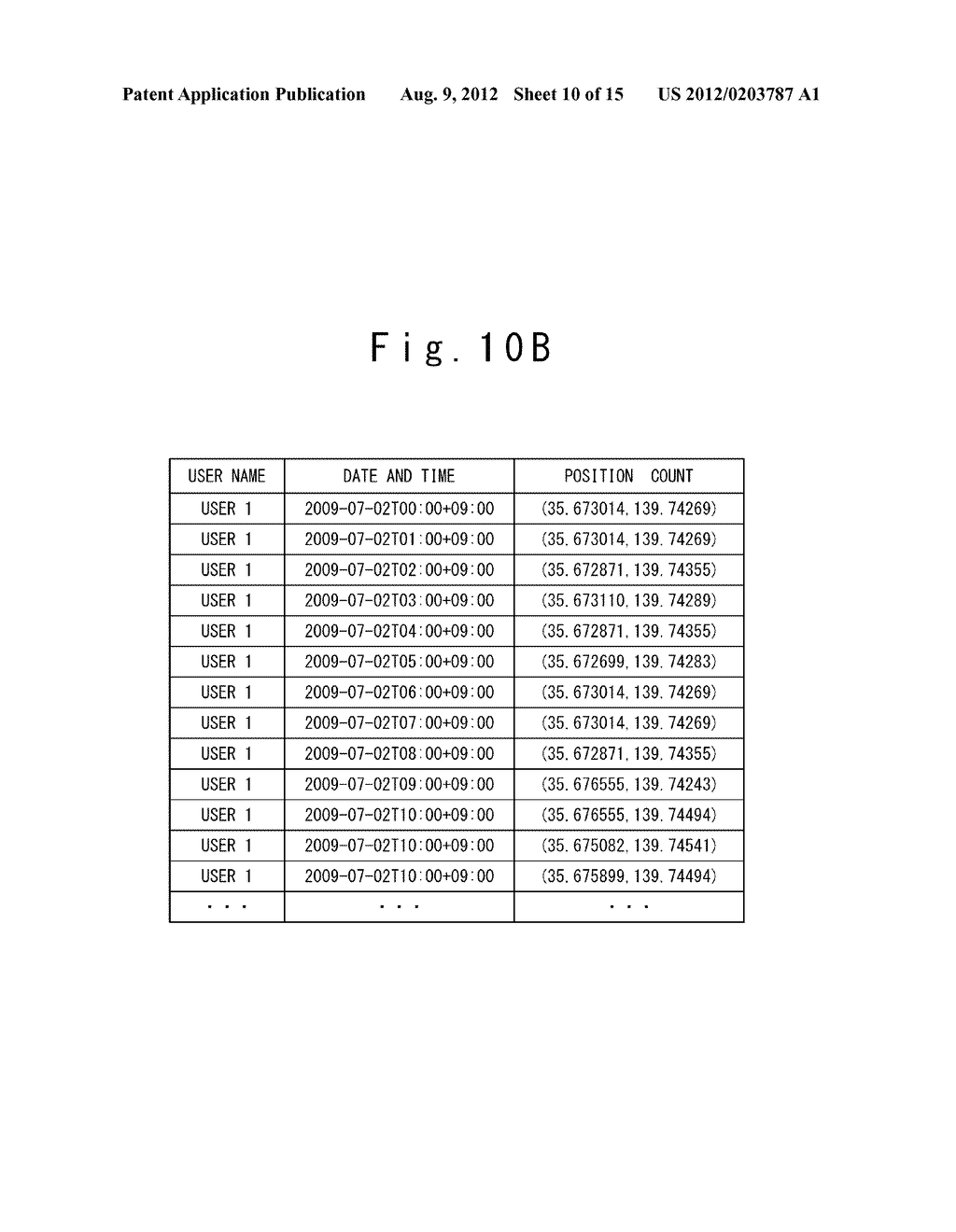 INFORMATION MANAGEMENT APPARATUS, DATA PROCESSING METHOD AND COMPUTER     PROGRAM - diagram, schematic, and image 11