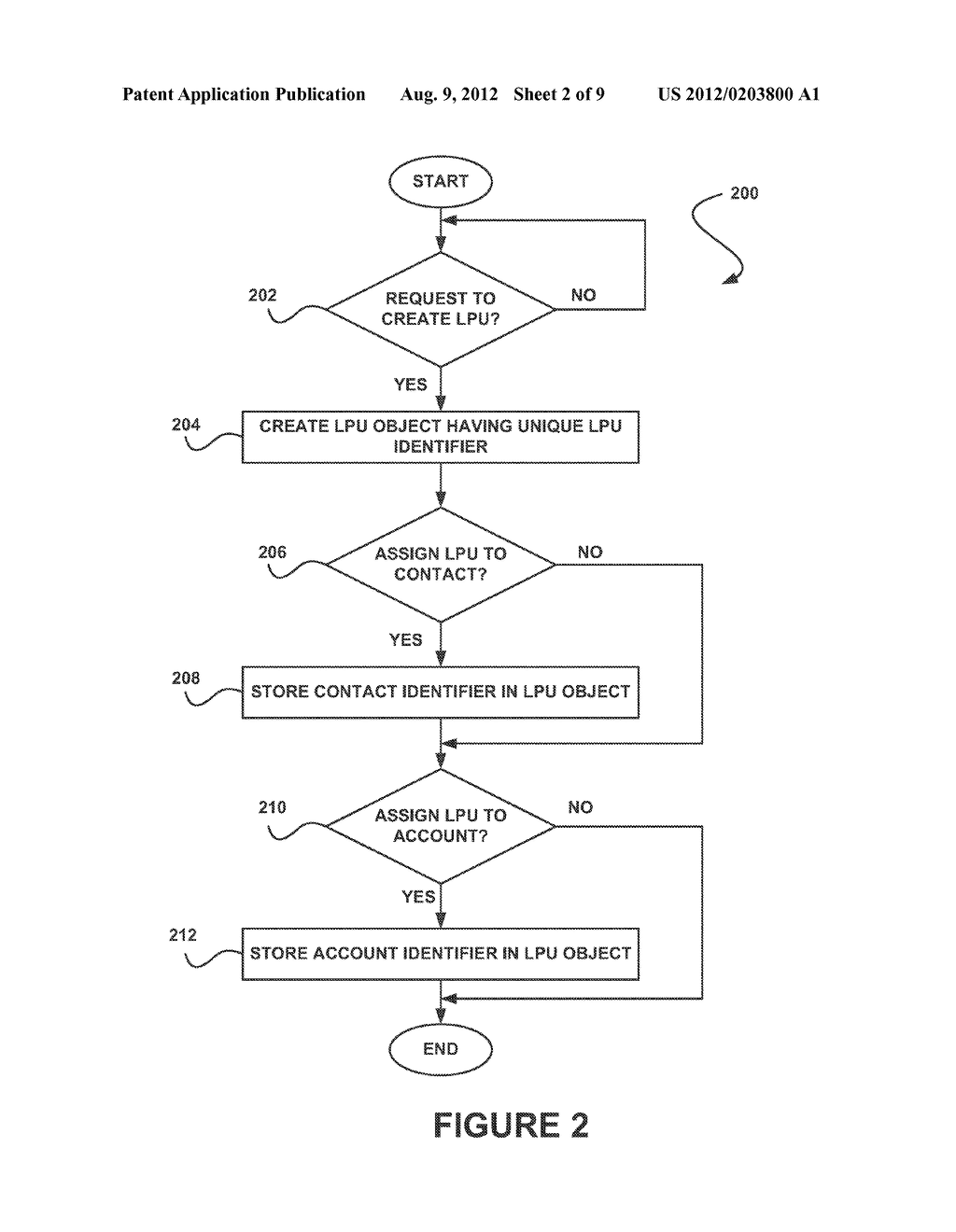 SYSTEM, METHOD AND COMPUTER PROGRAM PRODUCT FOR PORTAL USER DATA ACCESS IN     A MULTI-TENANT ON-DEMAND DATABASE SYSTEM - diagram, schematic, and image 03