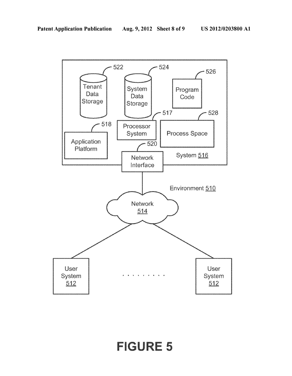 SYSTEM, METHOD AND COMPUTER PROGRAM PRODUCT FOR PORTAL USER DATA ACCESS IN     A MULTI-TENANT ON-DEMAND DATABASE SYSTEM - diagram, schematic, and image 09