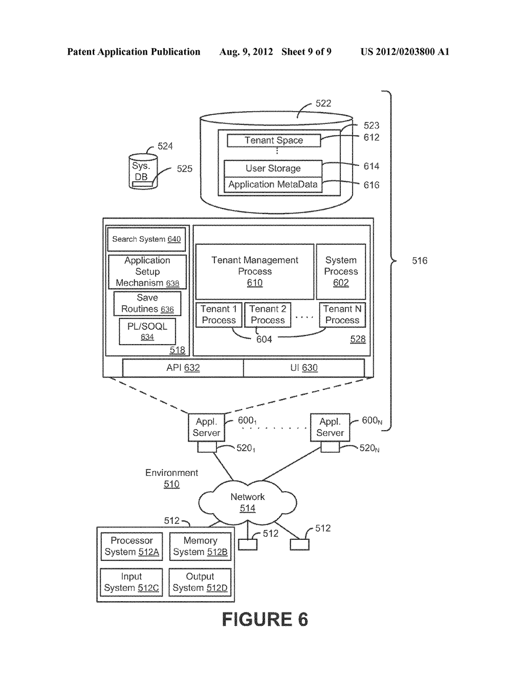 SYSTEM, METHOD AND COMPUTER PROGRAM PRODUCT FOR PORTAL USER DATA ACCESS IN     A MULTI-TENANT ON-DEMAND DATABASE SYSTEM - diagram, schematic, and image 10