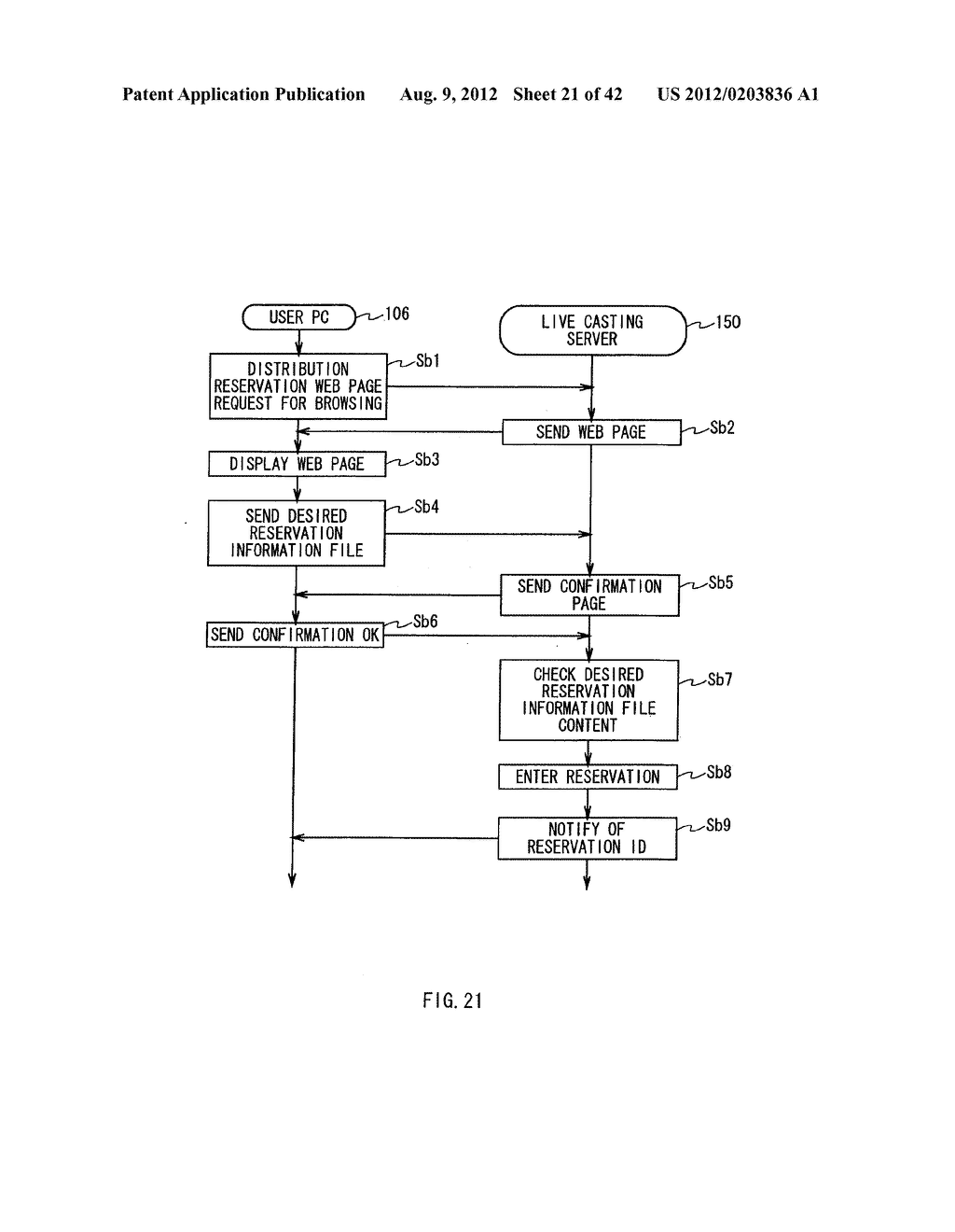 METHOD OF USING SERVER, SERVER RESERVATION CONTROL APPARATUS AND PROGRAM     STORAGE MEDIUM - diagram, schematic, and image 22