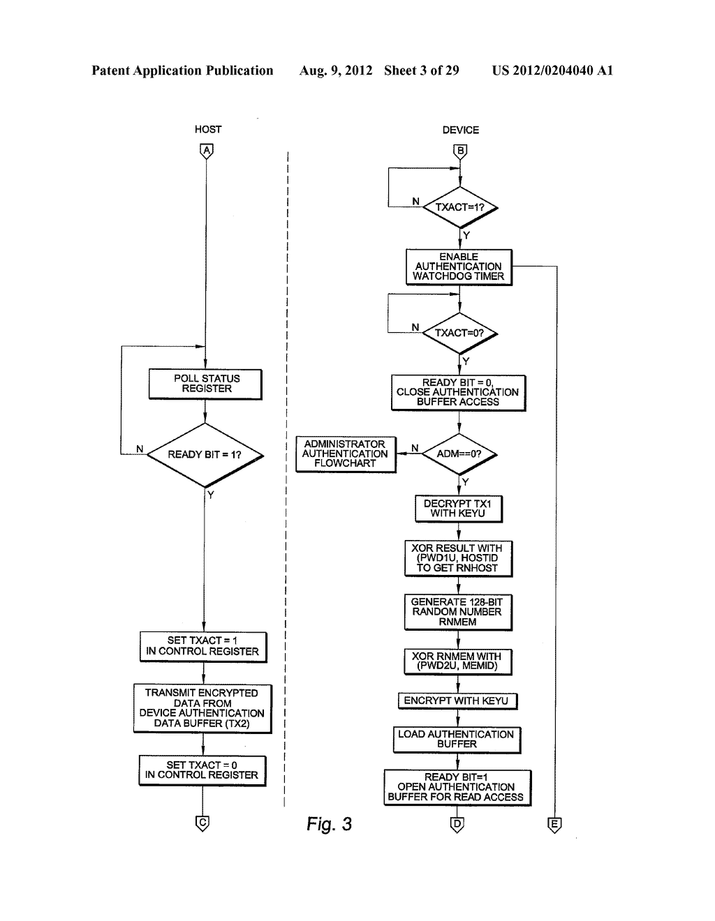 AUTHENTICATING FERROELECTRIC RANDOM ACCESS MEMORY (F-RAM) DEVICE AND     METHOD - diagram, schematic, and image 04