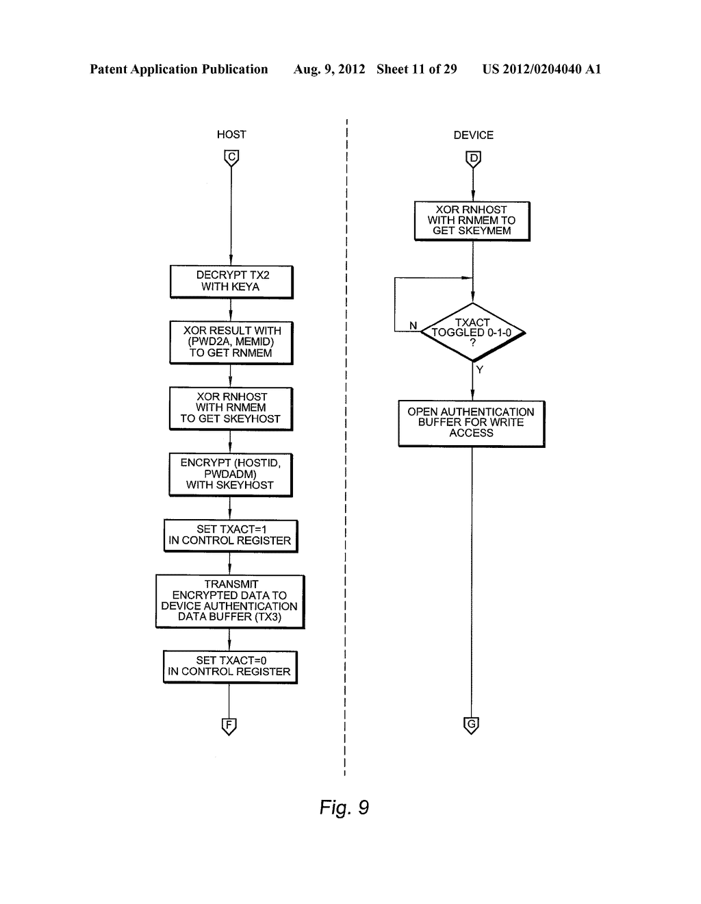 AUTHENTICATING FERROELECTRIC RANDOM ACCESS MEMORY (F-RAM) DEVICE AND     METHOD - diagram, schematic, and image 12