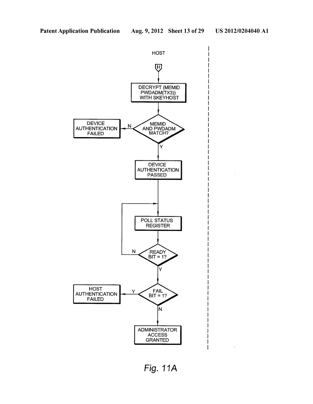 AUTHENTICATING FERROELECTRIC RANDOM ACCESS MEMORY (F-RAM) DEVICE AND     METHOD - diagram, schematic, and image 14