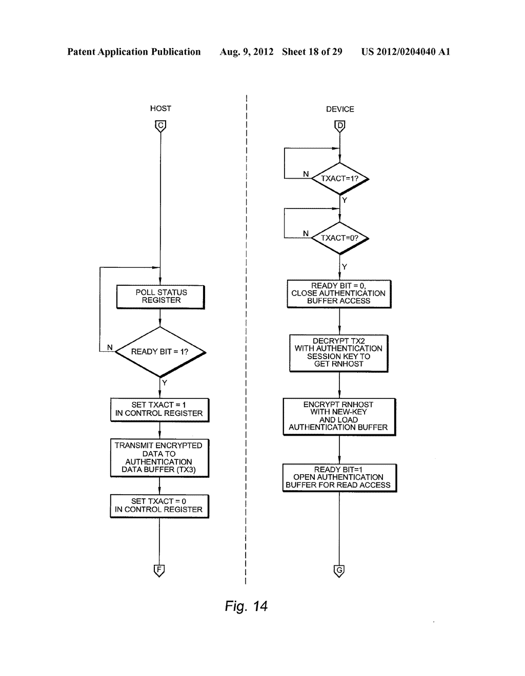AUTHENTICATING FERROELECTRIC RANDOM ACCESS MEMORY (F-RAM) DEVICE AND     METHOD - diagram, schematic, and image 19