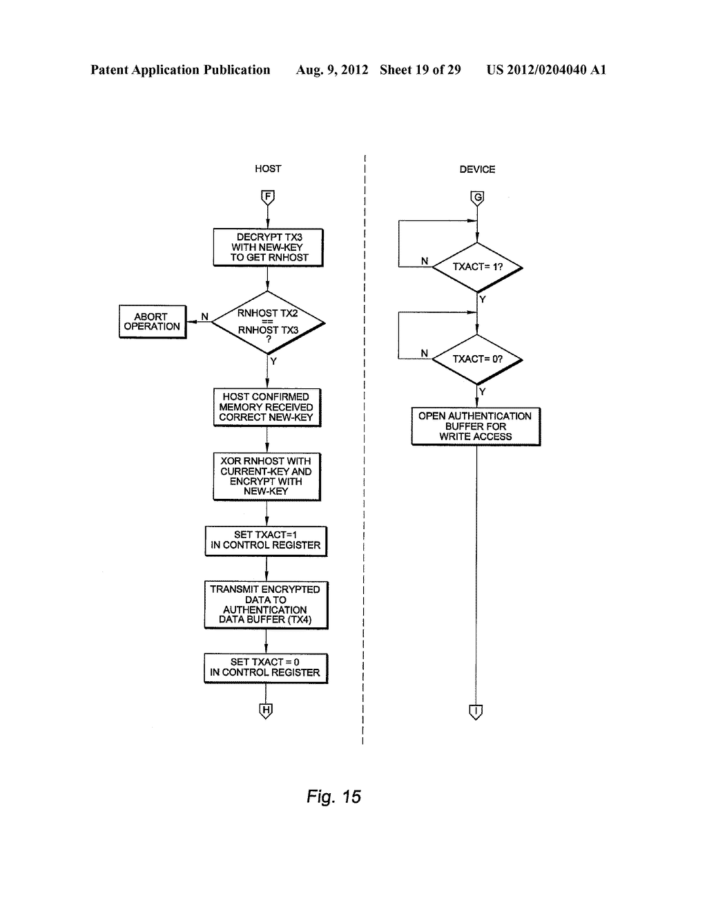 AUTHENTICATING FERROELECTRIC RANDOM ACCESS MEMORY (F-RAM) DEVICE AND     METHOD - diagram, schematic, and image 20