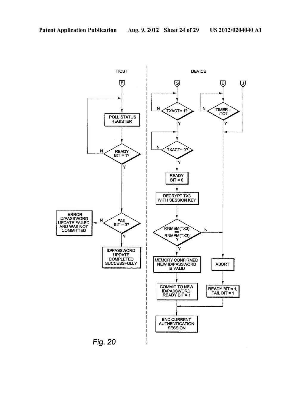 AUTHENTICATING FERROELECTRIC RANDOM ACCESS MEMORY (F-RAM) DEVICE AND     METHOD - diagram, schematic, and image 25