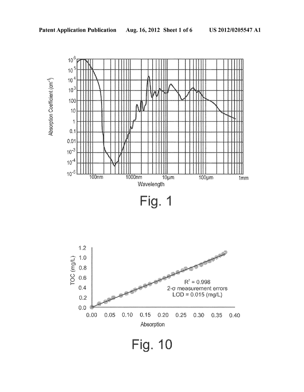 Method and Apparatus for the Optical Determination of Total Organic Carbon     in Aqueous Streams - diagram, schematic, and image 02