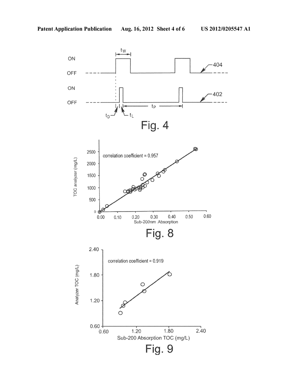 Method and Apparatus for the Optical Determination of Total Organic Carbon     in Aqueous Streams - diagram, schematic, and image 05