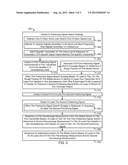 ADAPTIVE POSITIONING SIGNAL SEARCH STRATEGY FOR A MOBILE DEVICE diagram and image