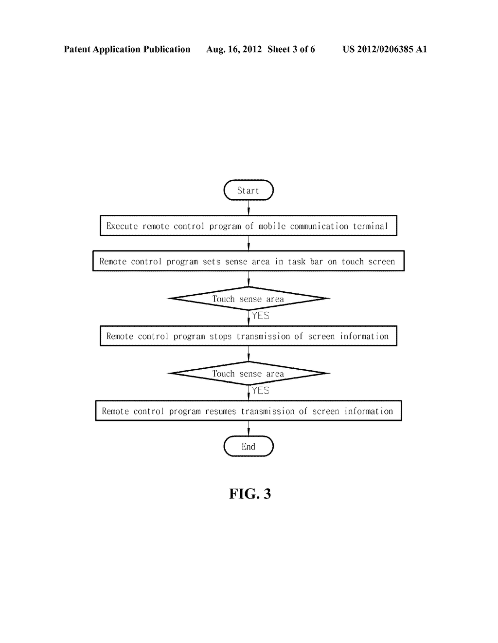 METHOD OF BLOCKING TRANSMISSION OF SCREEN INFORMATION OF MOBILE     COMMUNICATION TERMINAL WHILE PERFORMING REMOTE CONTROL - diagram, schematic, and image 04