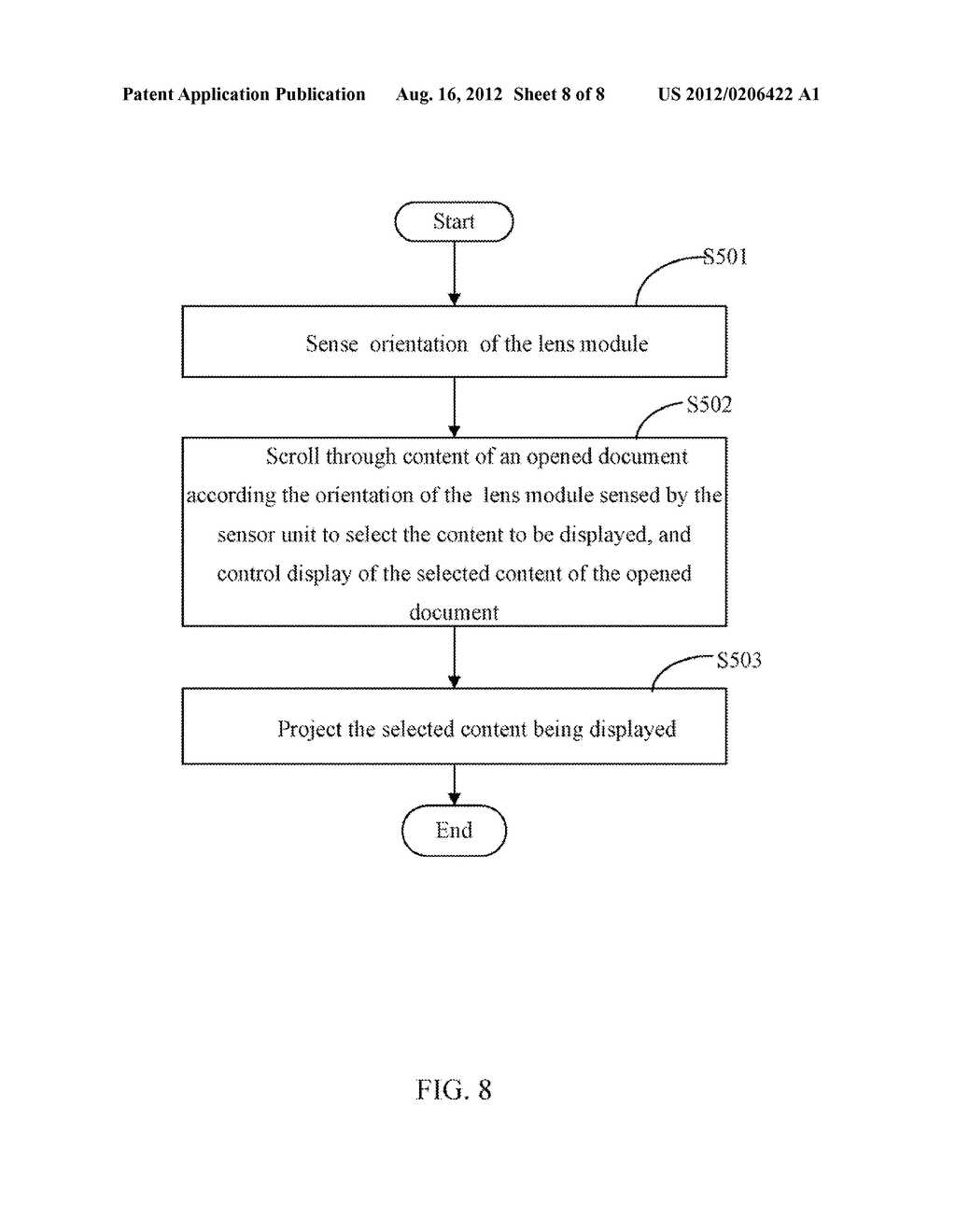 PROJECTION DEVICE WITH DISPLAY CONTROL FUNCTION AND METHOD THEREOF - diagram, schematic, and image 09