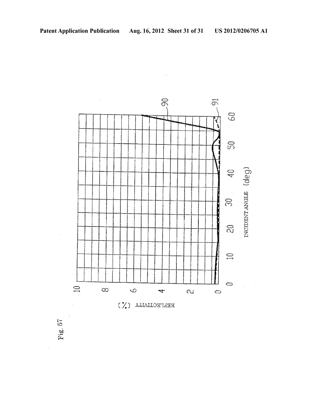 OPTICAL ELEMENT AND EXPOSURE APPARATUS - diagram, schematic, and image 32
