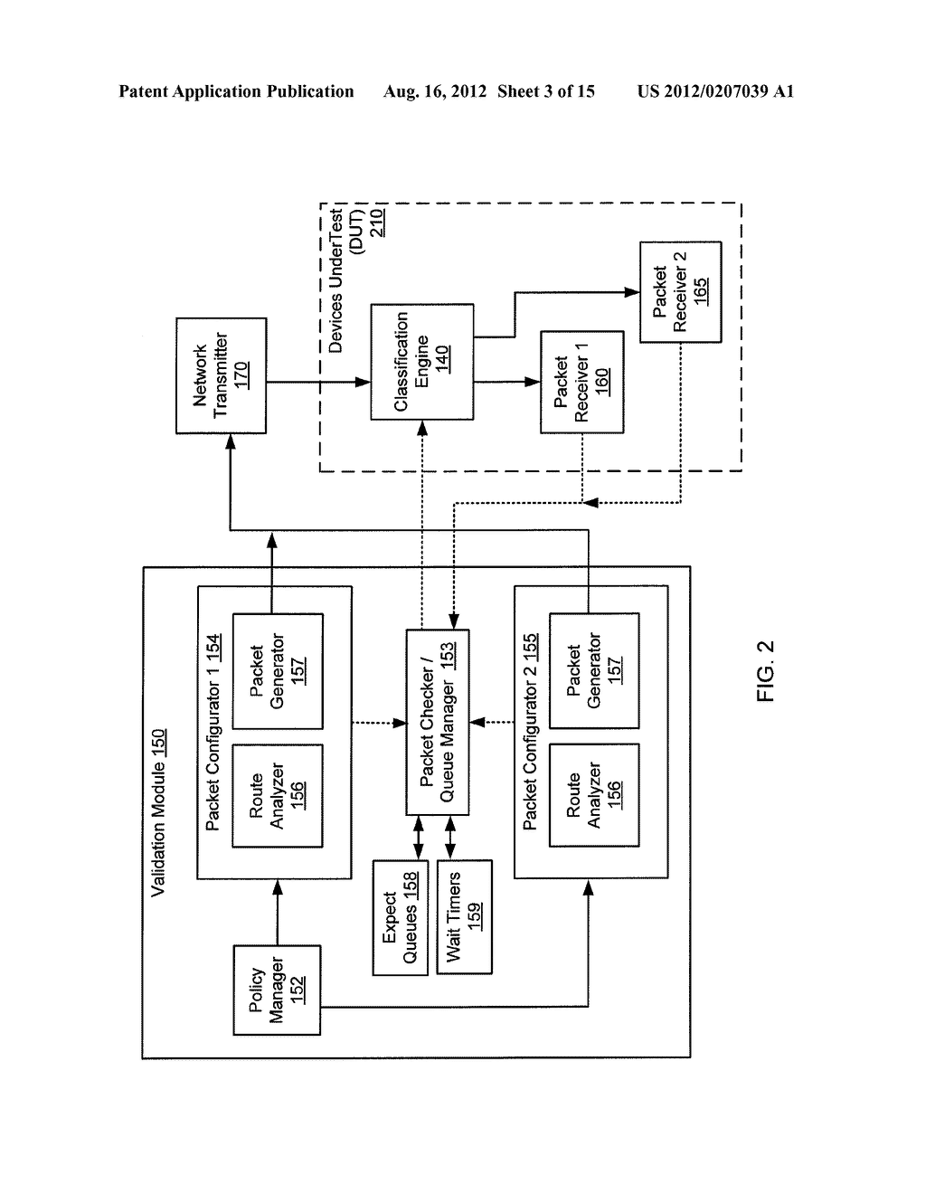 METHOD AND SYSTEM FOR VALIDATING NETWORK TRAFFIC CLASSIFICATION IN A BLADE     SERVER - diagram, schematic, and image 04