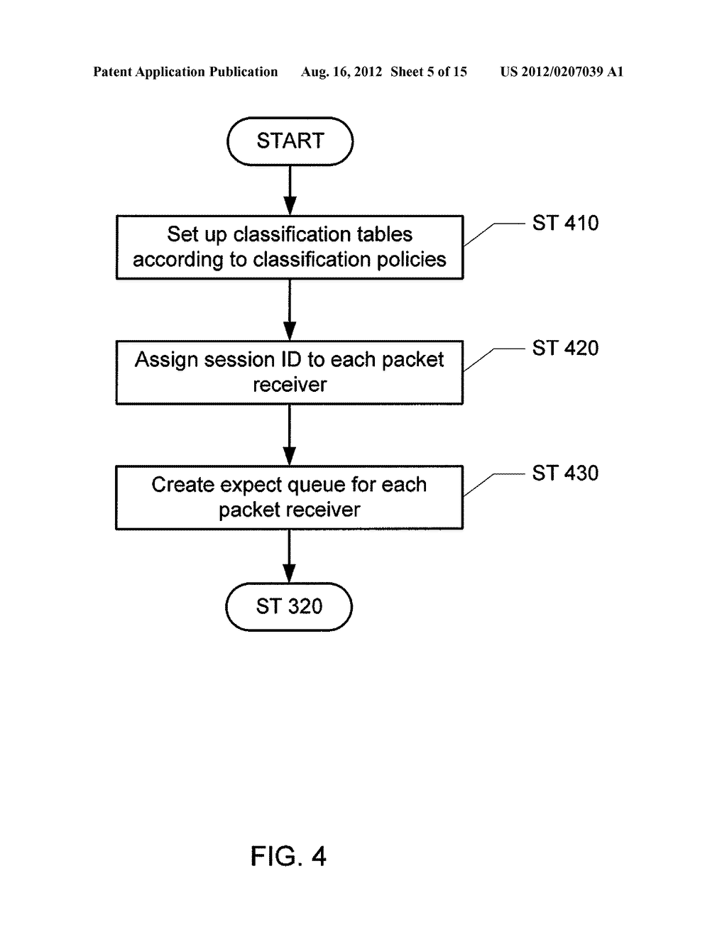 METHOD AND SYSTEM FOR VALIDATING NETWORK TRAFFIC CLASSIFICATION IN A BLADE     SERVER - diagram, schematic, and image 06