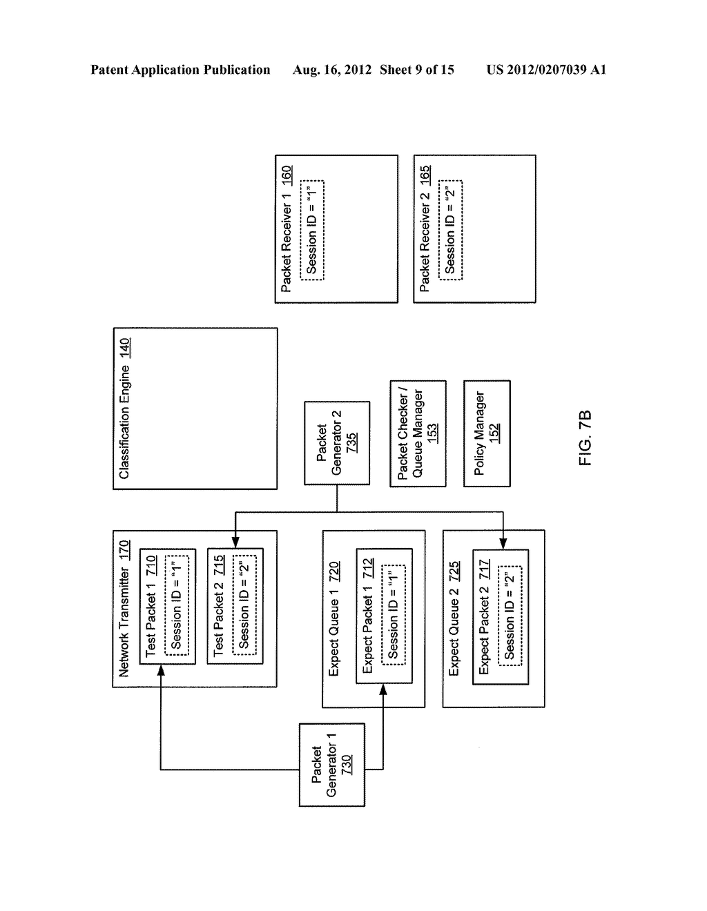 METHOD AND SYSTEM FOR VALIDATING NETWORK TRAFFIC CLASSIFICATION IN A BLADE     SERVER - diagram, schematic, and image 10