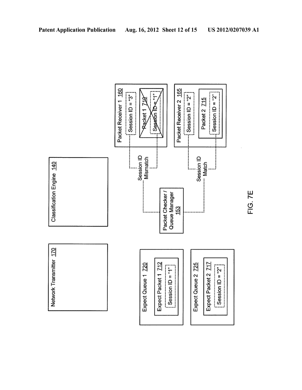 METHOD AND SYSTEM FOR VALIDATING NETWORK TRAFFIC CLASSIFICATION IN A BLADE     SERVER - diagram, schematic, and image 13