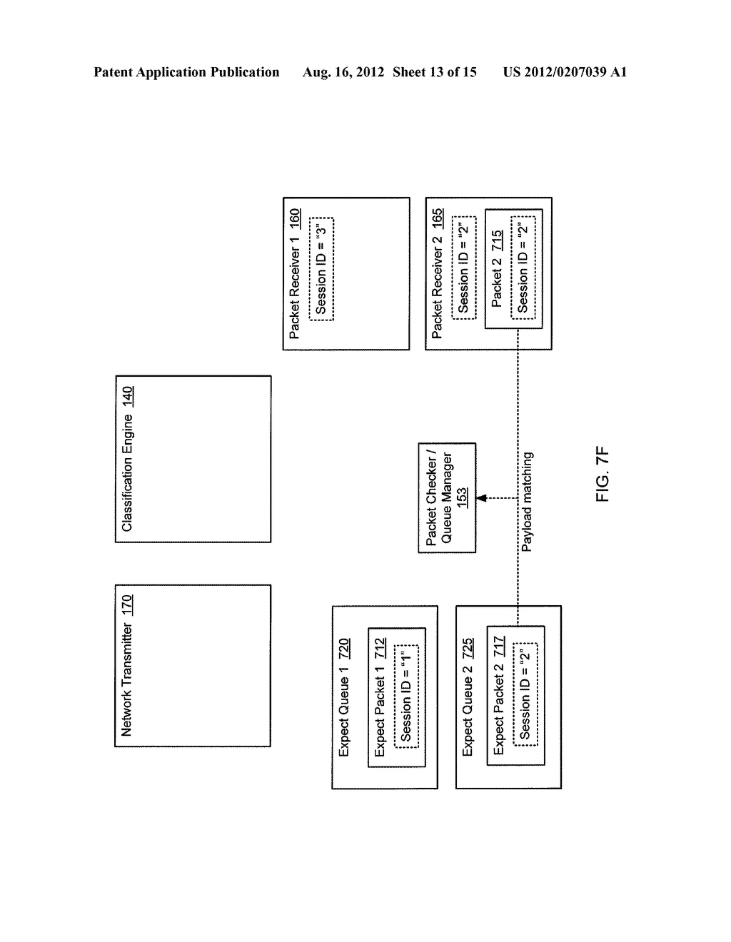 METHOD AND SYSTEM FOR VALIDATING NETWORK TRAFFIC CLASSIFICATION IN A BLADE     SERVER - diagram, schematic, and image 14