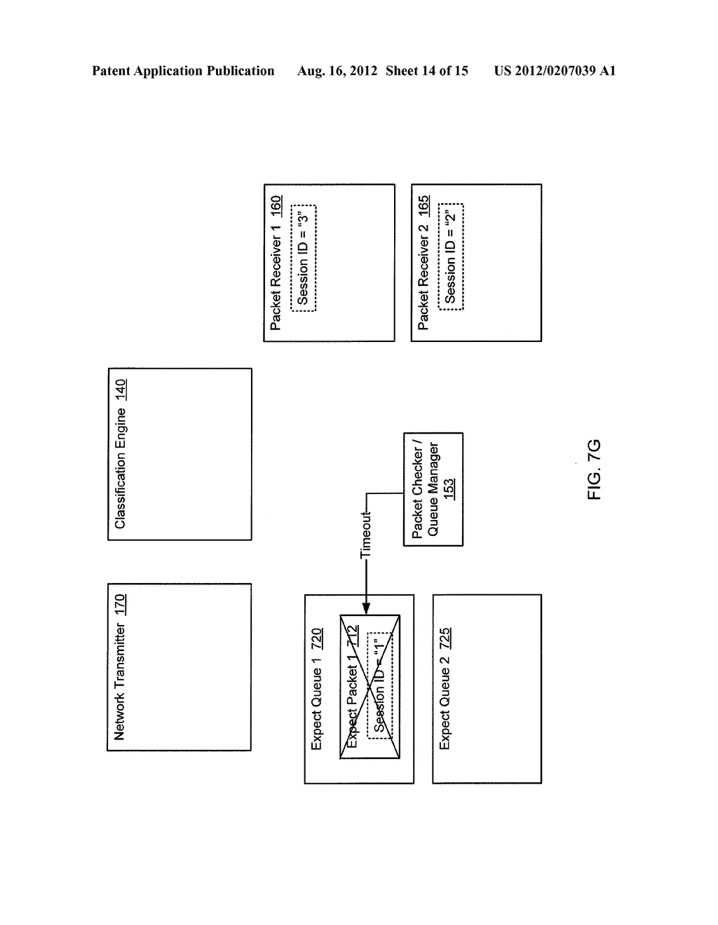 METHOD AND SYSTEM FOR VALIDATING NETWORK TRAFFIC CLASSIFICATION IN A BLADE     SERVER - diagram, schematic, and image 15