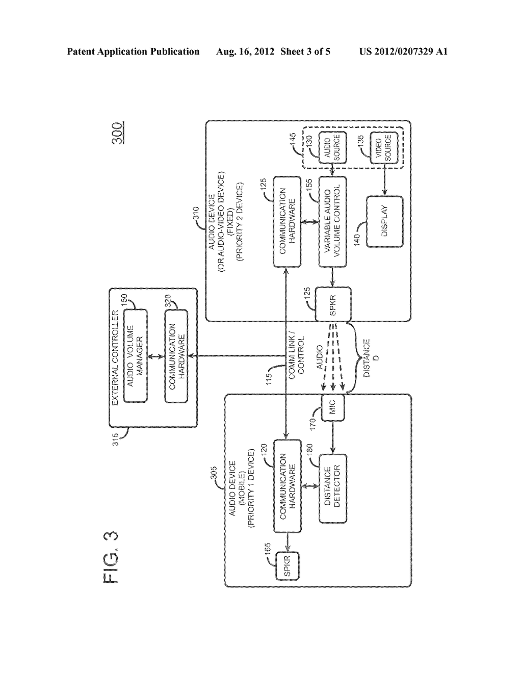 AUDIO DEVICE VOLUME MANAGER USING MEASURED VOLUME PERCEIVED AT A FIRST     AUDIO DEVICE TO CONTROL VOLUME GENERATION BY A SECOND AUDIO DEVICE - diagram, schematic, and image 04