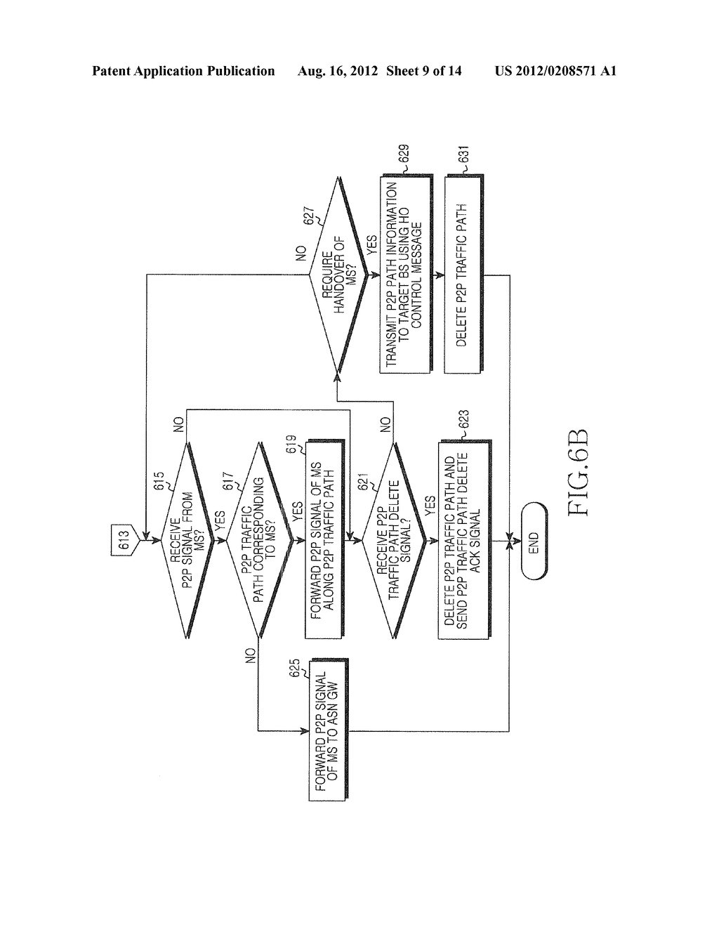 METHOD AND APPARATUS FOR PEER-TO-PEER SERVICE IN WIRELESS COMMUNICATION     SYSTEM - diagram, schematic, and image 10