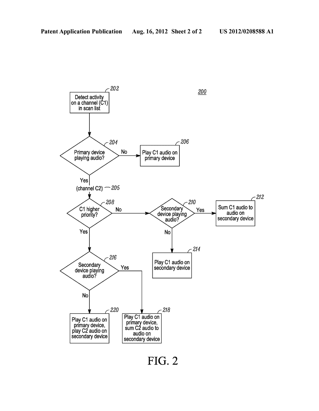 METHOD AND APPARATUS FOR DUAL/MULTI-WATCH FOR GROUP PTT SERVICES - diagram, schematic, and image 03