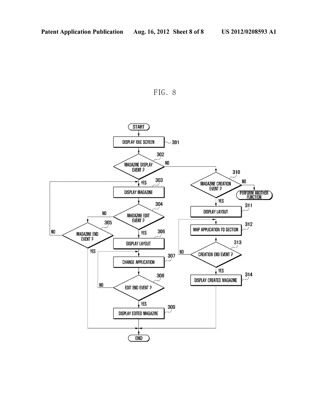 METHOD FOR CONTROLLING SCREEN OF MOBILE TERMINAL - diagram, schematic, and image 09