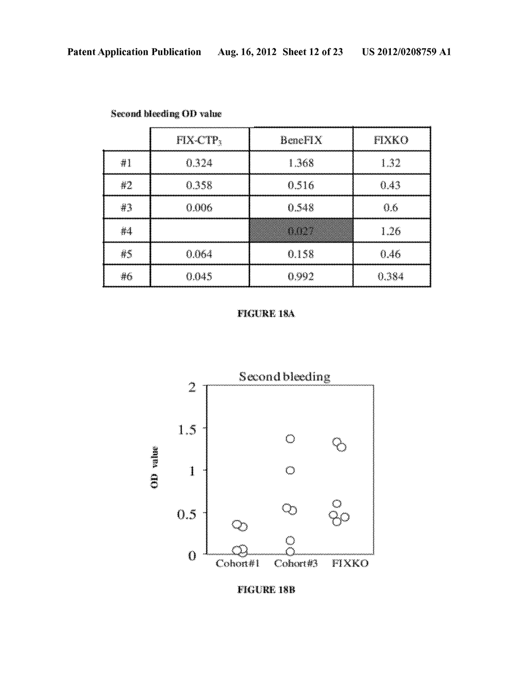 LONG-ACTING COAGULATION FACTORS AND METHODS OF PRODUCING SAME - diagram, schematic, and image 13
